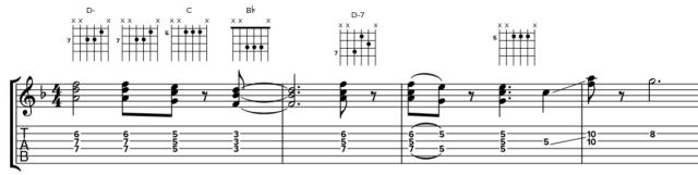 Triades sur Sultans of swing