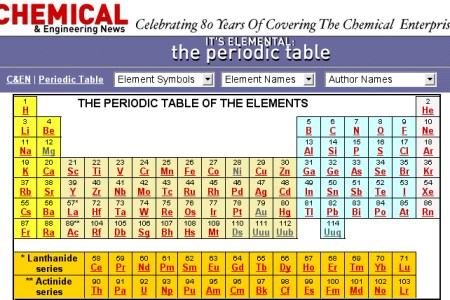 Table periodic of elements with name new periodic table alphabetical table latin names fresh pound interest the periodic table of elements element name printable periodic table of elements chart and data science learn the urtaz Image collections