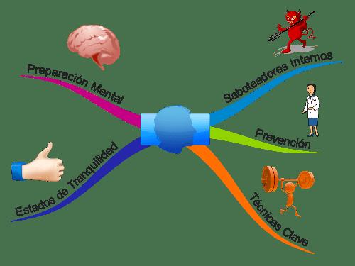 Nervios exámenes