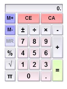 Online finance calculator
