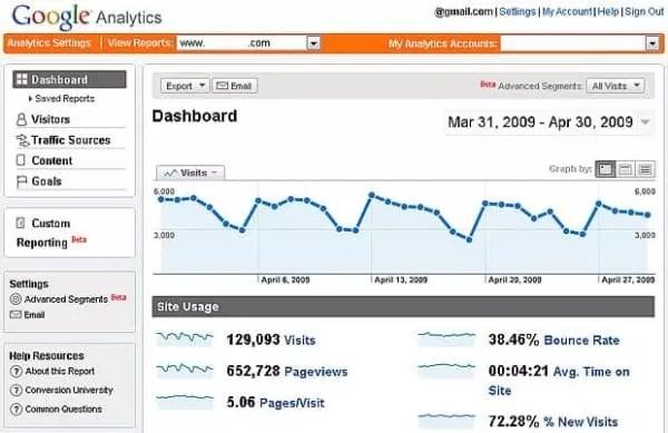Google Analytics mesure l'audience d'un site internet via le web analytics