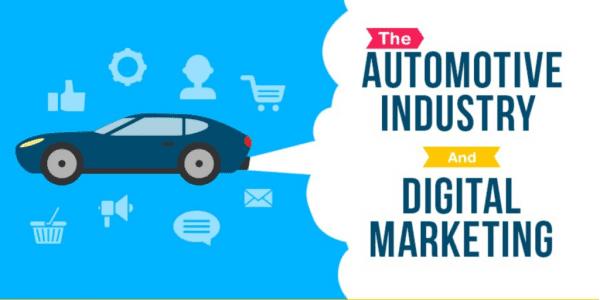 Marketing Digital et le marché automobile