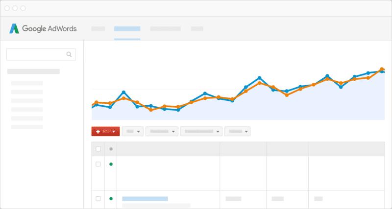 Régie publicitaire CPC services professionnels de gestionnaire de publicité Facebook et Google Adwords
