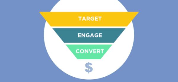 landing page pour campagne Adwords, annonce PPC et réseaux sociaux