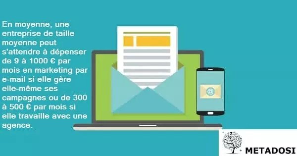 Tarif emailing ou email marketing