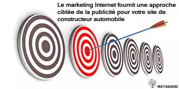 Le marketing digital offre une approche ciblée de la publicité pour les constructeurs automobile.