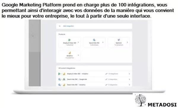 Les différentes intégrations prises en charge par la plateforme Marketing de Google