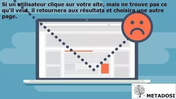 Si un utilisateur clique sur votre site mais ne trouve pas ce qu'il veut, il reviendra aux résultats et choisira une autre page.