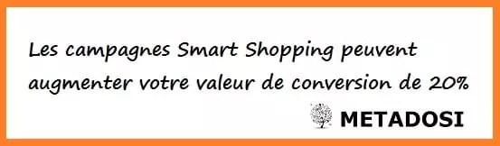 Les avantages potentiels de Google Smart Shopping Campaigns