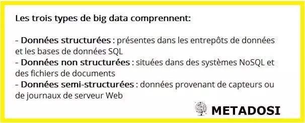 Les types de Big Data