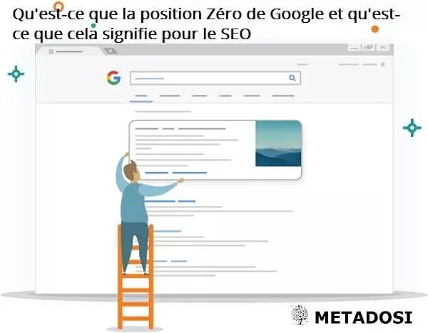 Qu'est-ce que la position Zéro de Google et qu'est-ce que cela signifie pour le SEO