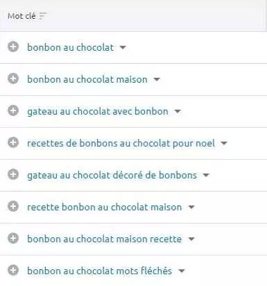 Liste de mots-clés liés au chocolat