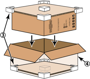 Shipping Double Box Diagram