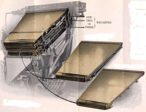 Linotype Model 14 magazine arrangement