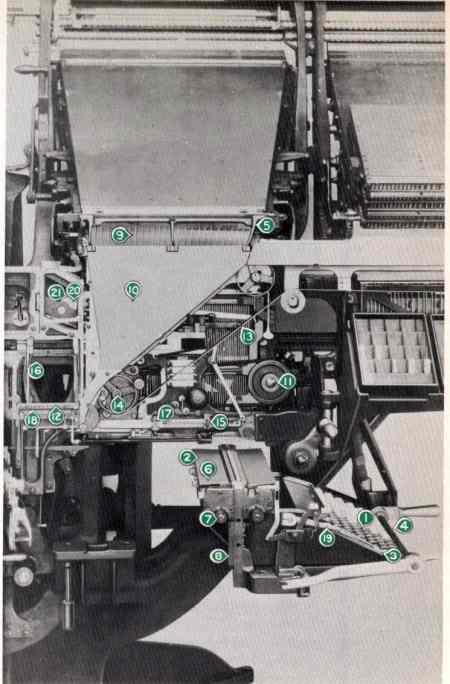 Linotype Assembly Mechanism