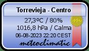 El Tiempo en Torrevieja