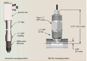 Process Electrodes From Eutech Instruments