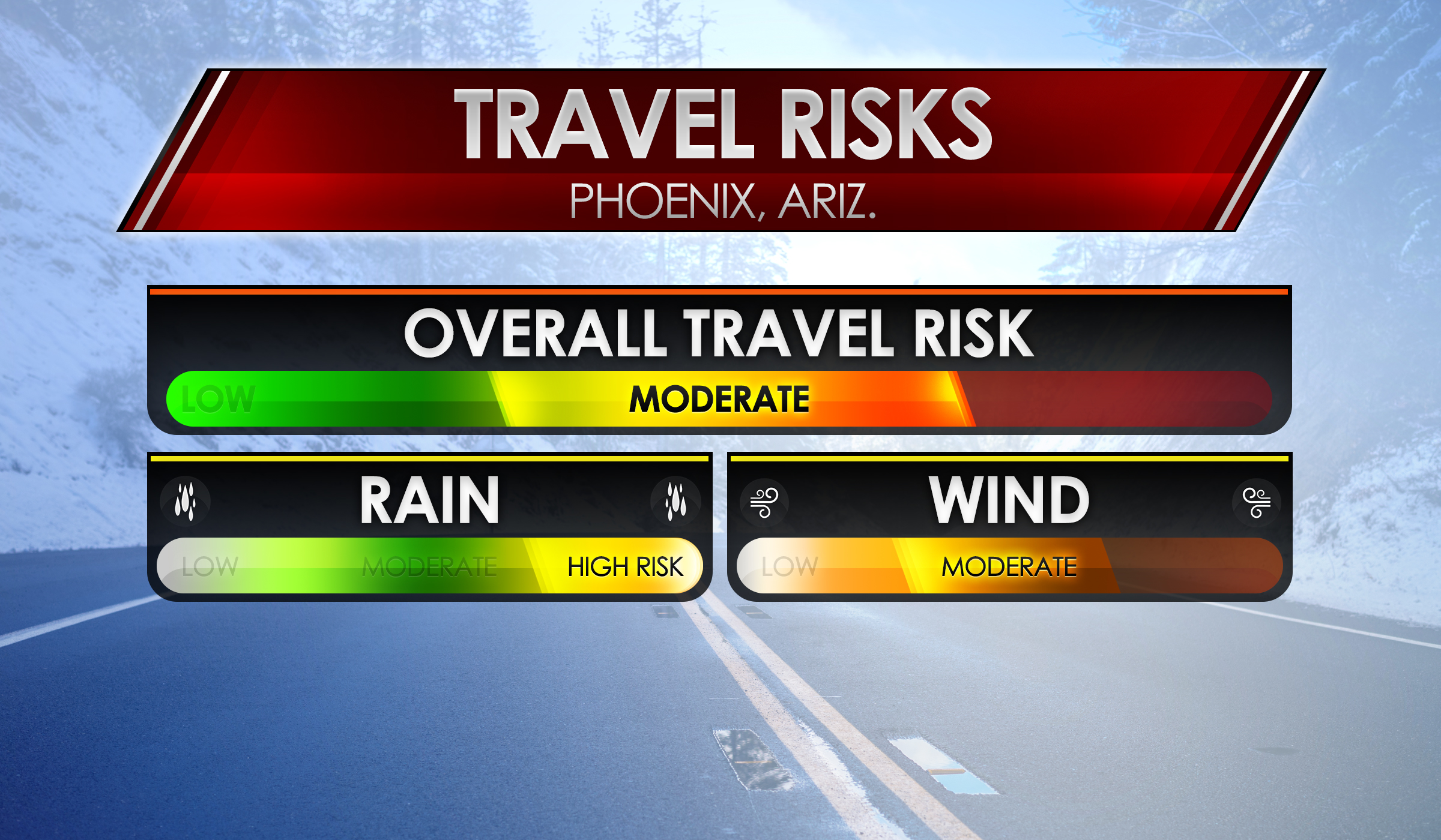 Travel Risk Phoenix