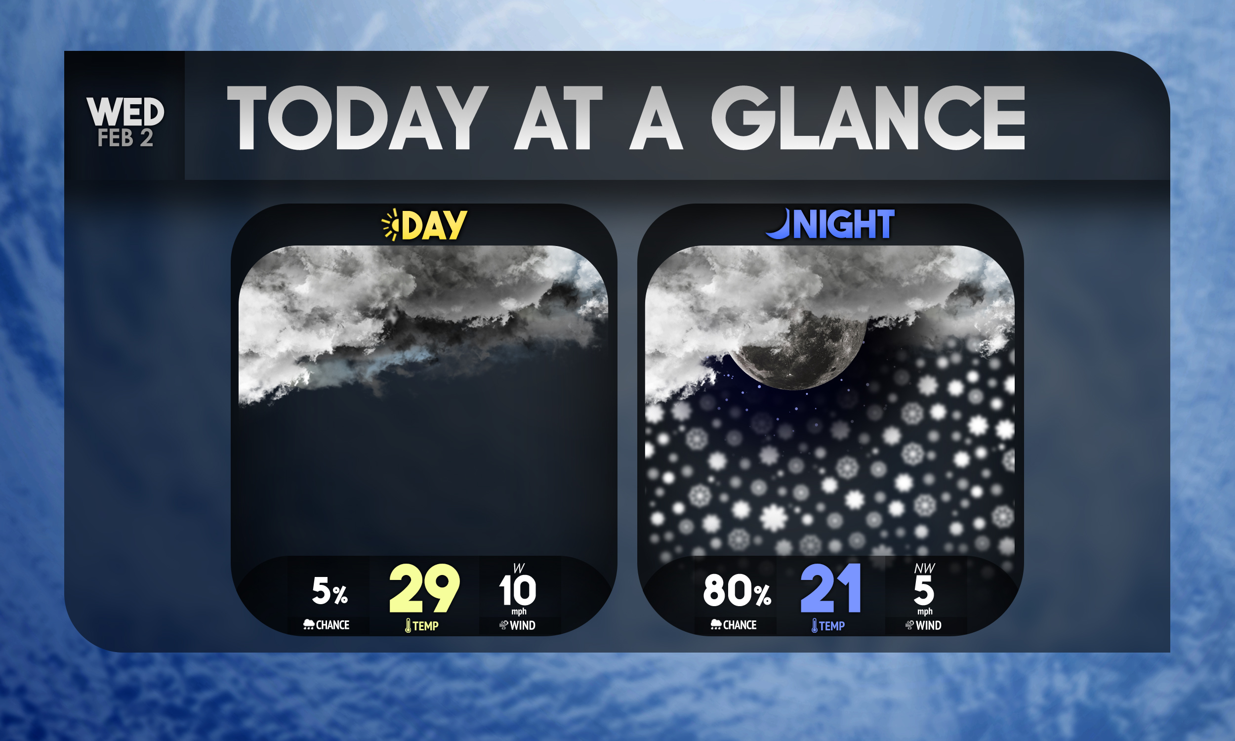 Day & Night IntraWx Ex III