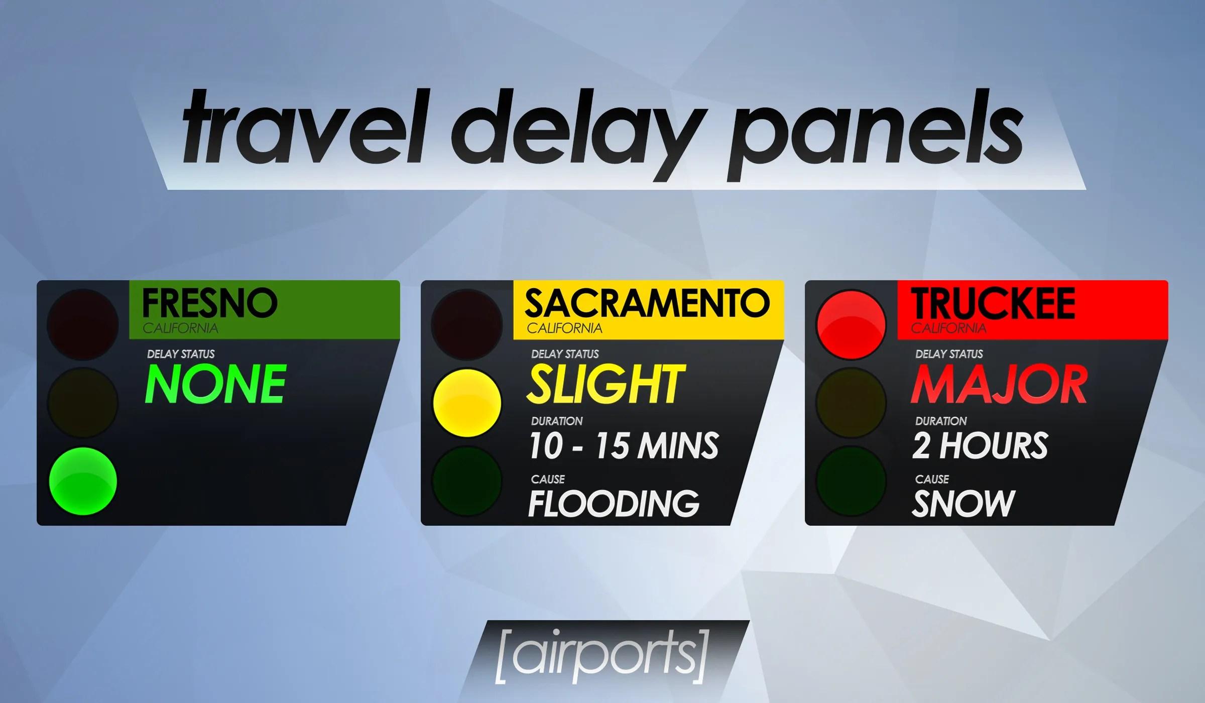 Road Travel Delays