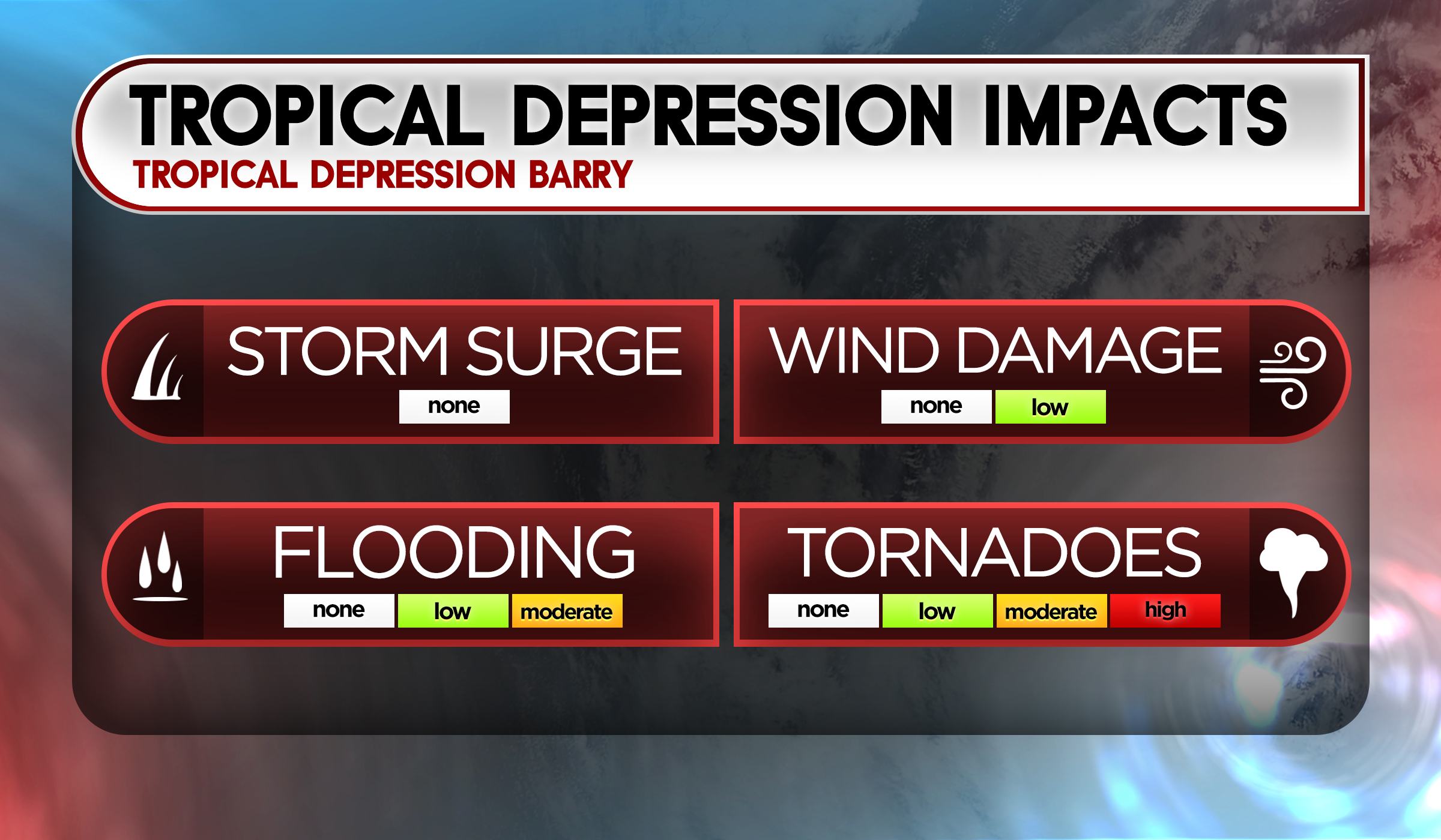 Tropical Impacts Barry
