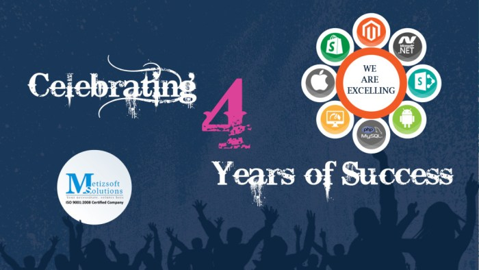 Celebrating 4 Years of Success at Metizsoft Solutions