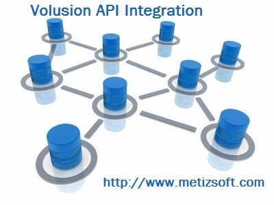 Volusion API Integration