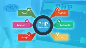 Metizsoft Deliver In PHP