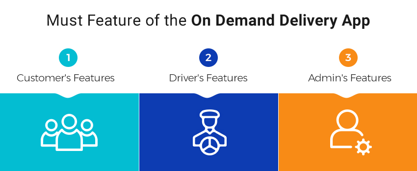 on-demand delivery app features