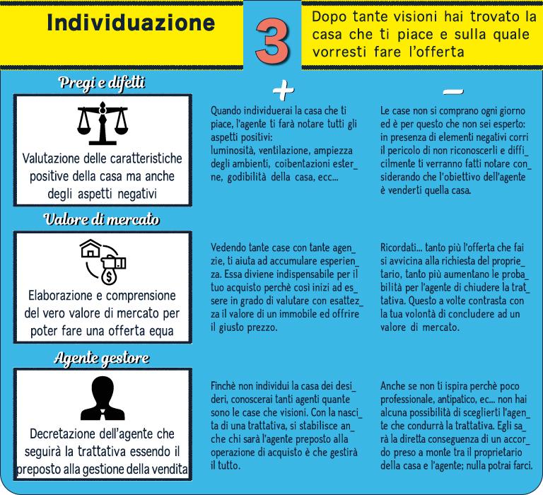 3-Individuazione-disp.jpg