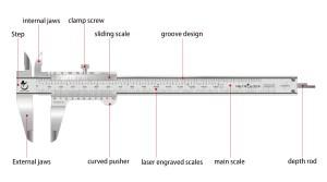 Labeled Diagram Of Vernier Caliper   Wiring Diagram