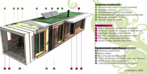 Th4 Mtropole Crative Maison Prfabrique Cologique Et