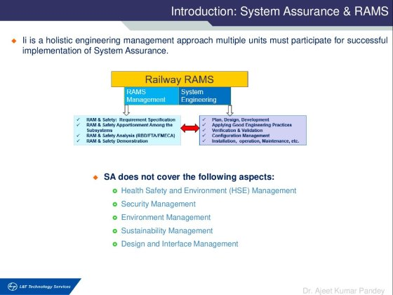 Introduction: System Assurance & RAMS Slide 2