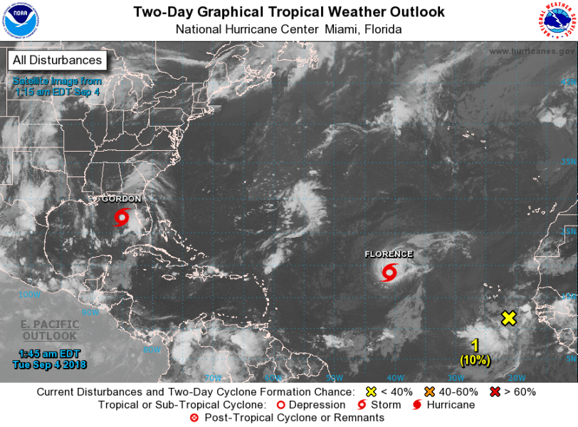 Metro Weather Inc  Services   Metro Weather   WX Discussion Florence   almost a hurricane will head toward Bermuda    track after that  should stay just offshore of the East Coast   but time will tell