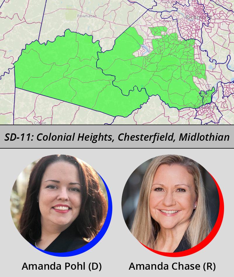 Virginia Senate District 11