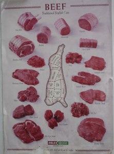 Beef: Traditional English Cuts (Aufnahme: Borough Market London)