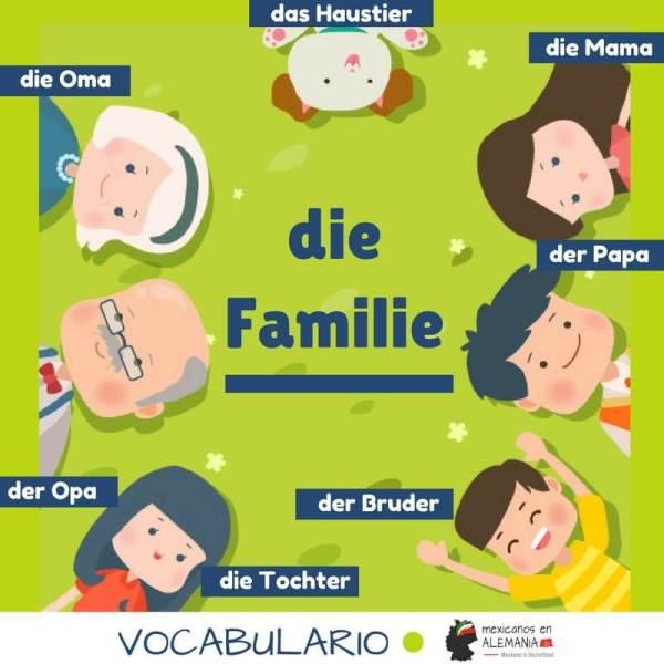 Vocabulario en alemán - la familia