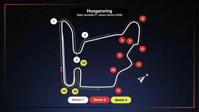 Honda busca una buena posición para F1 en Hungría