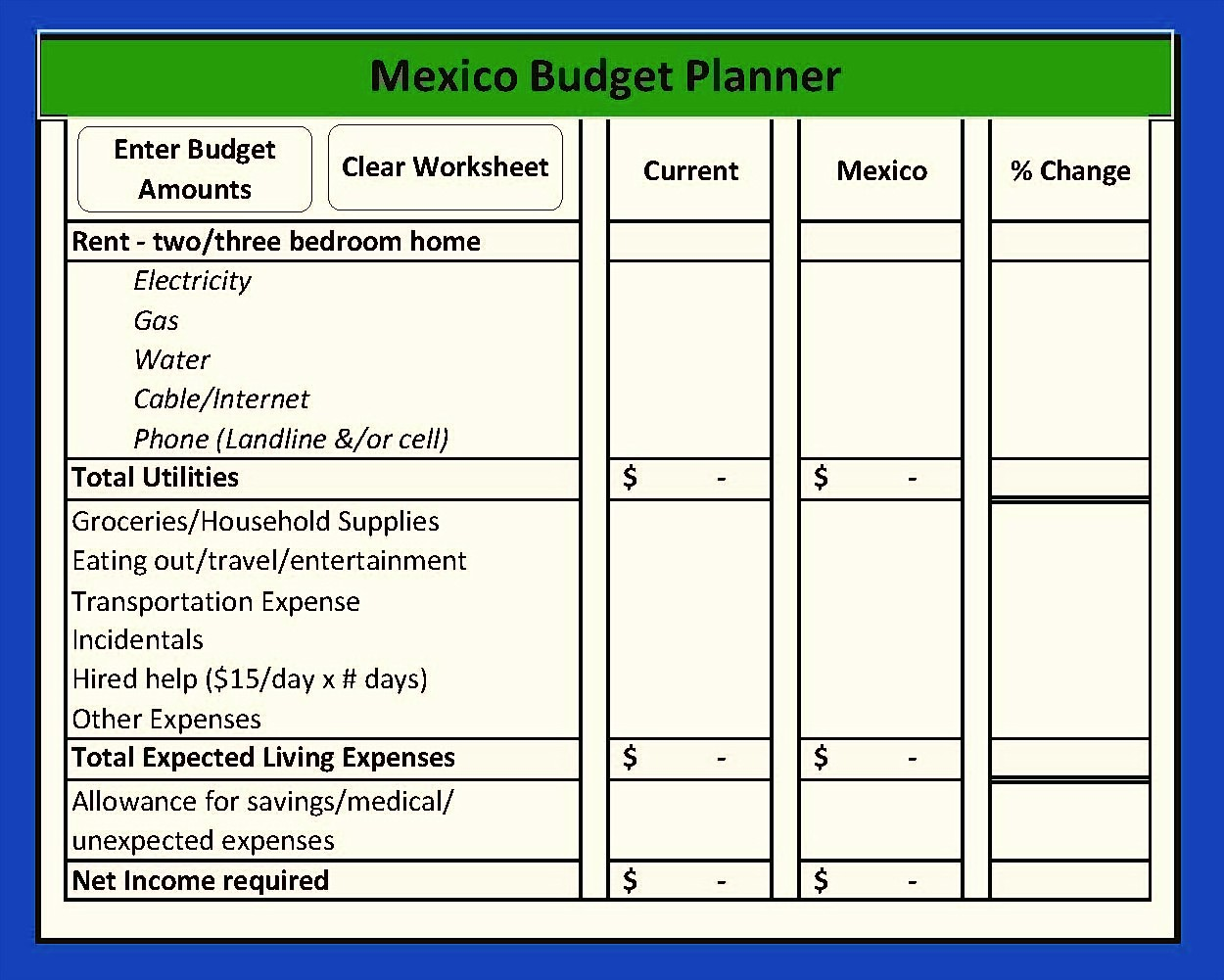 Mexico Living Budget Costs