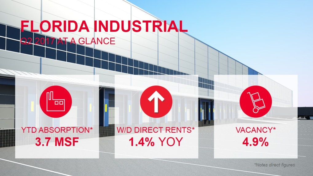 Q2 2017 Florida Overall Industrial Stats At A Glance