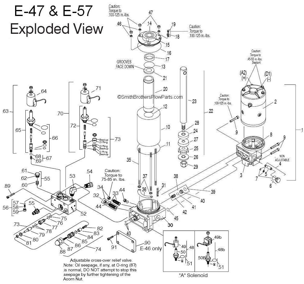 Abus Cranes Usa Wiring Diagram | Wiring Library