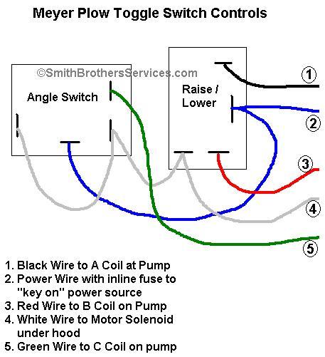 meyerplows  meyer toggle switch wiring diagram