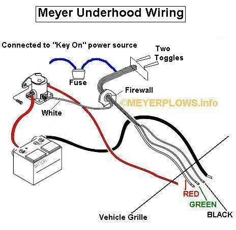 western plow controller wiring diagram for switch 1997