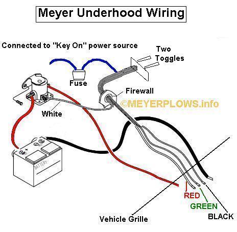 meyer plow motor solenoid wiring  data wiring diagrams •