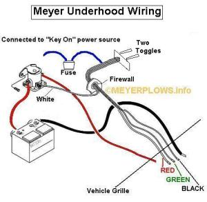 Meyer Plow Toggle Switch Control Package E47 E57 E60 | eBay