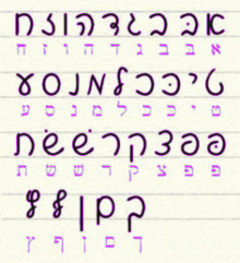 Learn Hebrew Alphabet