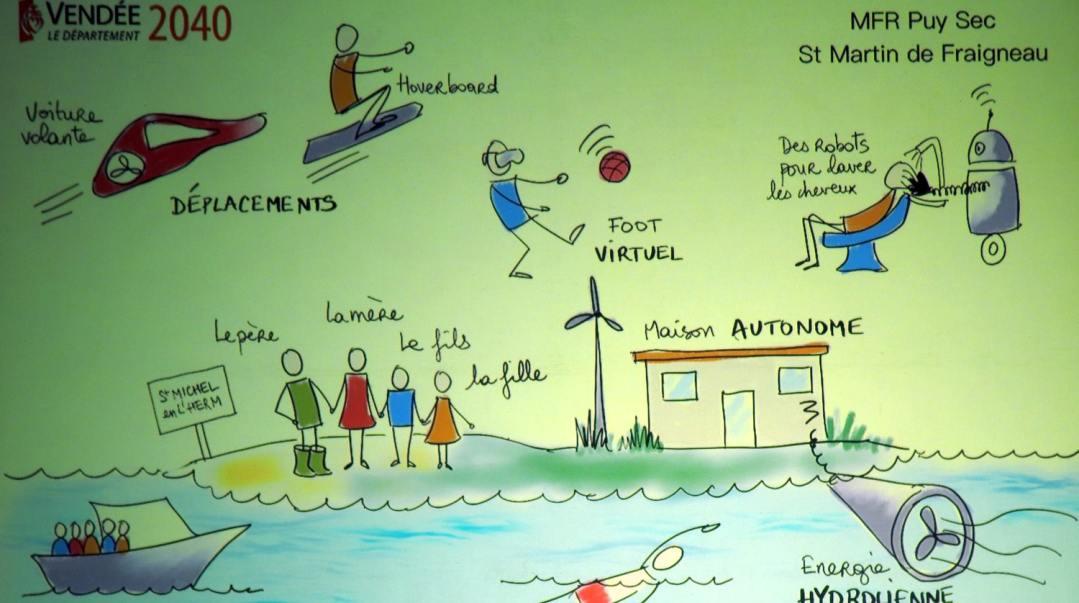 Mise en image Famille rurale vendéenne Vendée 2040