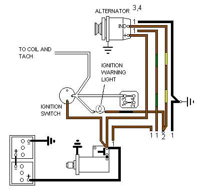 alternator conversion from external to internal regulator