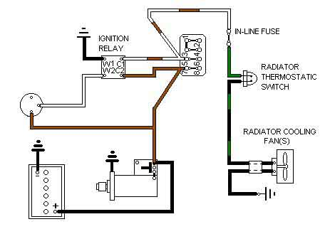 electric cooling fan schematics