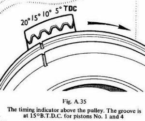 Jeff Schlemmer's Journal  Engine Timing Explained : The